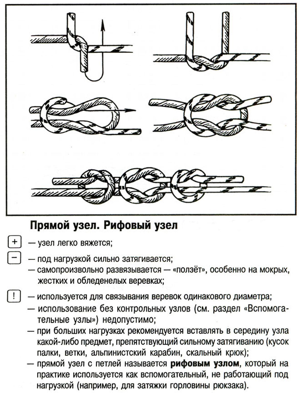 порно украинское на русском языке
